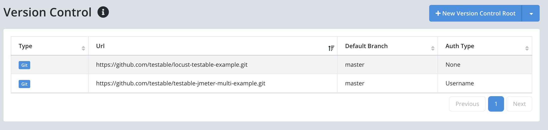 Version Control - Testable